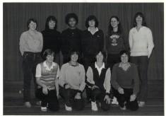 1980/1981 England Squads