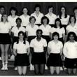1981/1982 England full squad