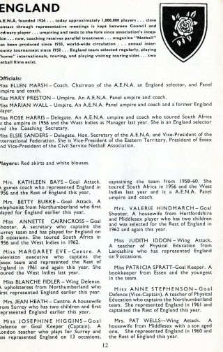 Information about the England squad and officials at the World tournament 1963