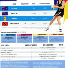 Page from the 2015 world cup programme showing teams in Pool A