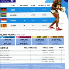 Page from the World Cup programme 2015 showing teams in Pool C