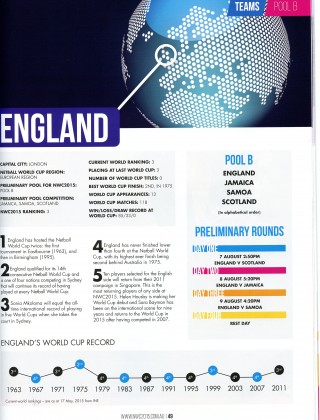 Information about the England team at the 2015 World Championships