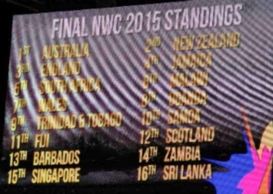 2015 Netball World Cup
