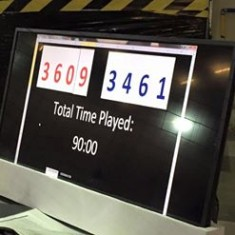 After 90 hours the scored finished 3609 to the red team and 3461 to the blue team