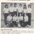 1982 England Squads