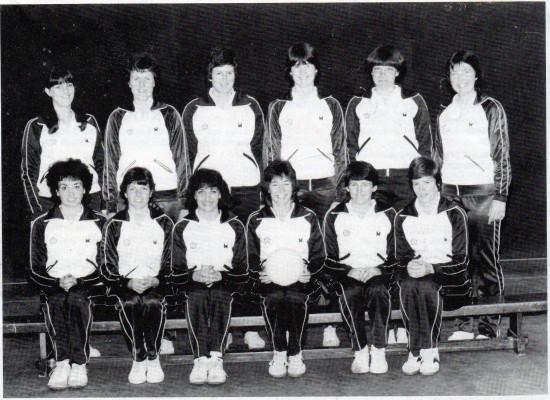 1983 England Squad