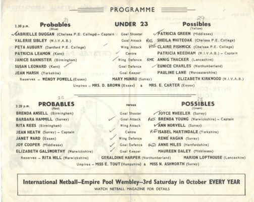 1964 England Possibles v England Probables, Crystal Palace