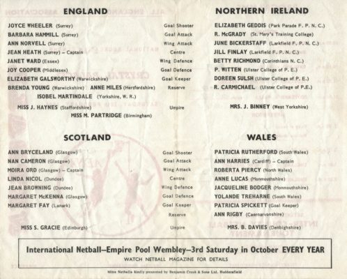 1965 England v Wales v Northern Ireland v Scotland, Crystal Palace