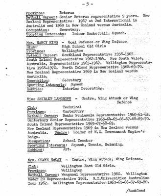 1970 New Zealand Tour of England