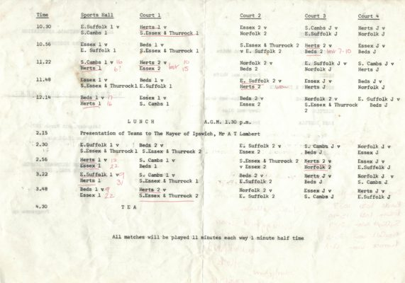 1975 East Region Inter-counties, Copplestone