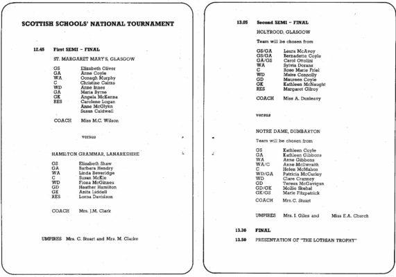 1975 Scotland v England, Meadowbank