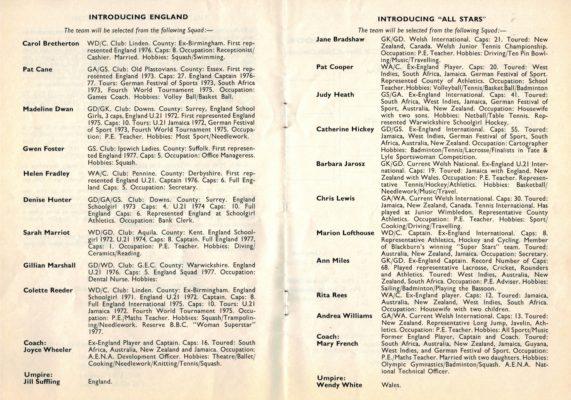 1977 England v All Stars, Wembley, 4th November
